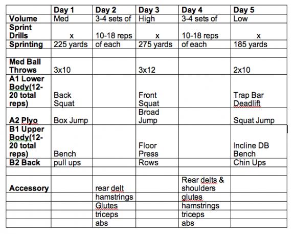workout plan Umberger