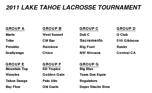 Tahoe lacrosse groups 2011