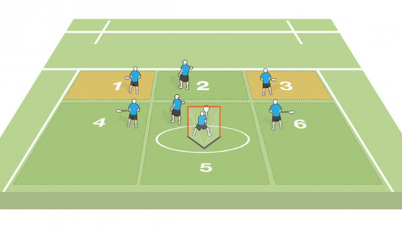 Inside Lacrosse Zone defense graphic