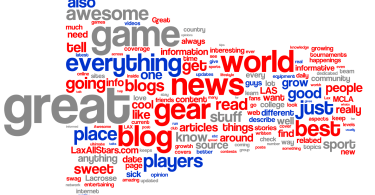 Reader Survey Wordcloud 2