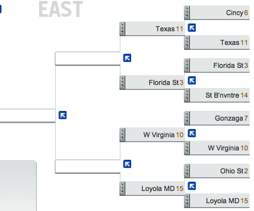 ncaa regional bracket march madness