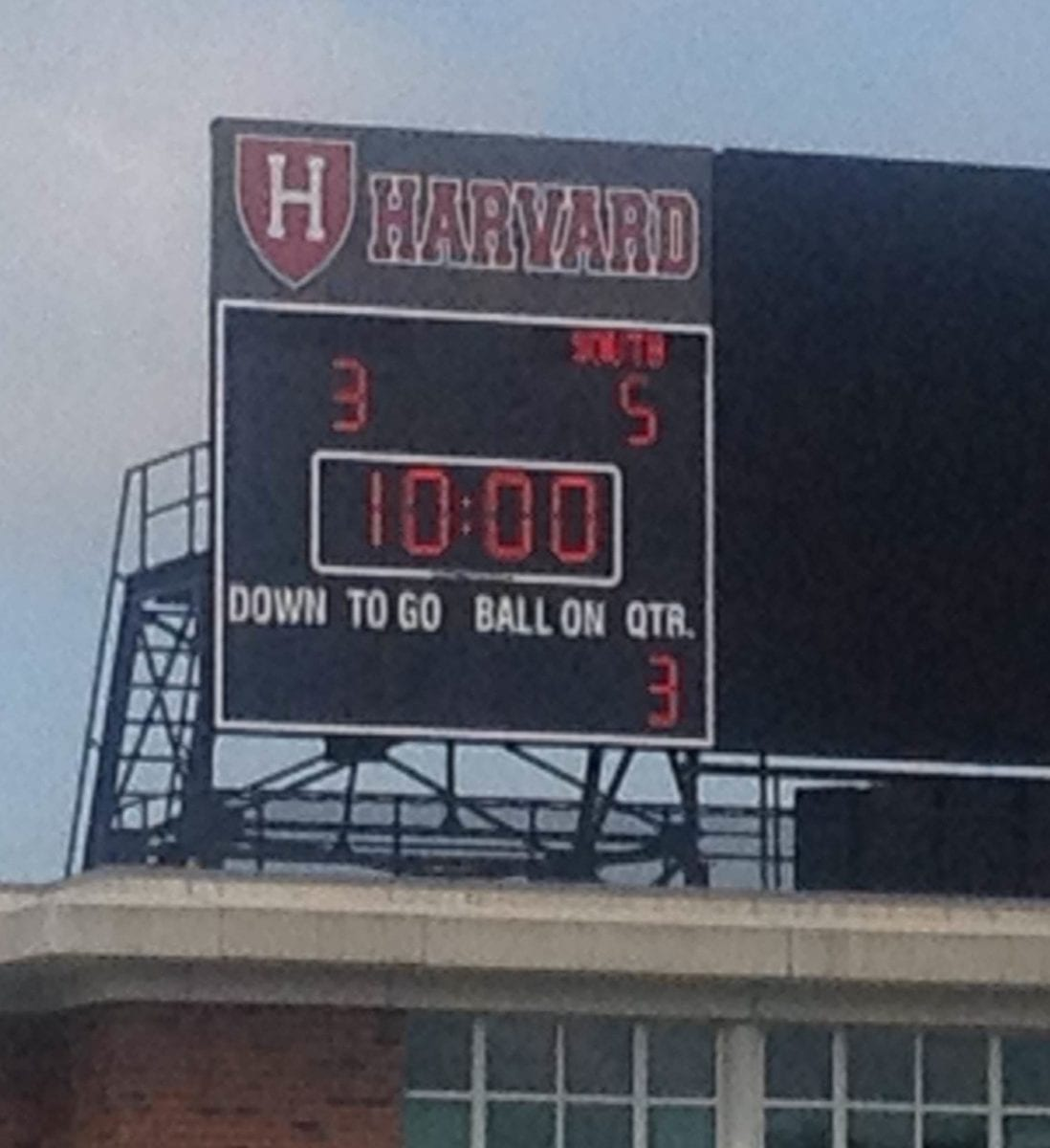 harvard scoreboard