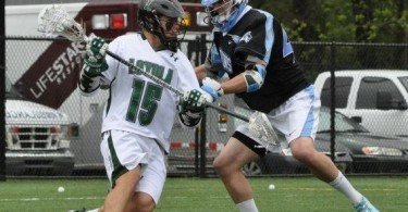 loyola hopkins lacrosse