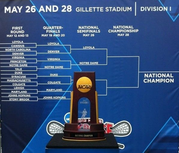 ncaa lacrosse trophy and bracket