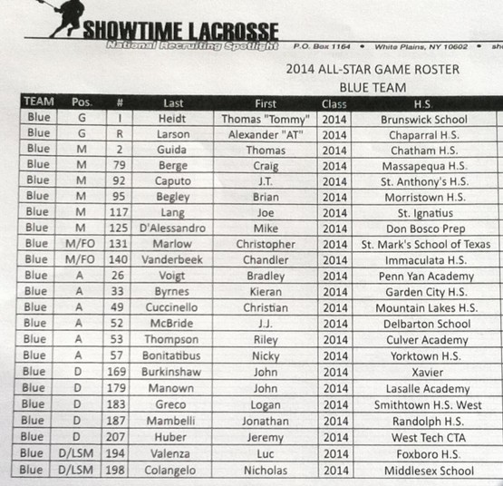 maverick showtime all star roster 2014 blue