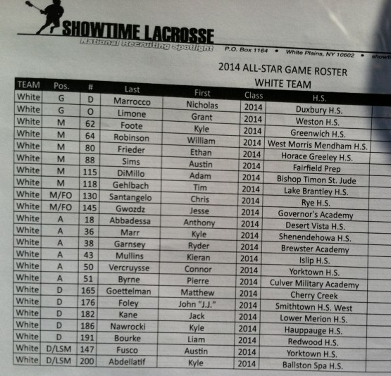 maverick showtime all star roster 2014 white