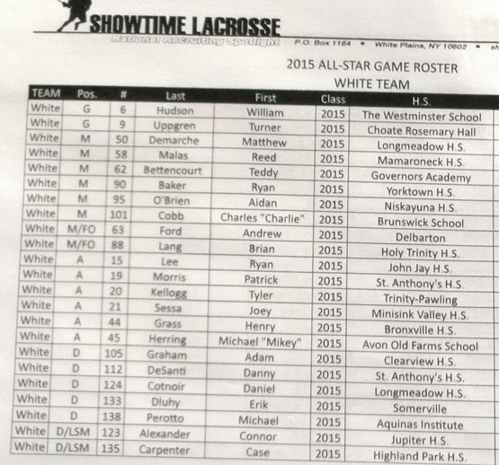 maverick showtime all star roster 2015 white