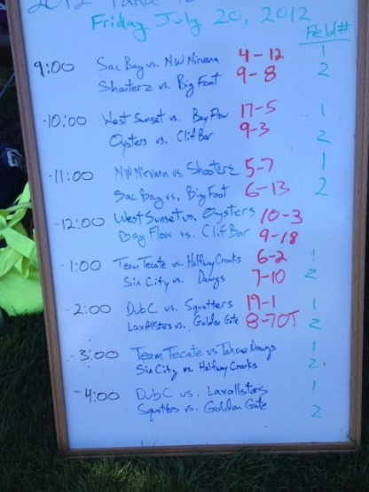 scores from Tahoe 2012 Day 1