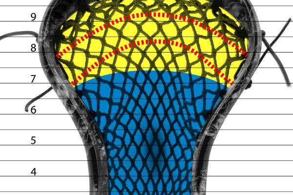 new stringing rule 2013 diagram