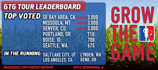 GTG Tour Leaderboard 9.3