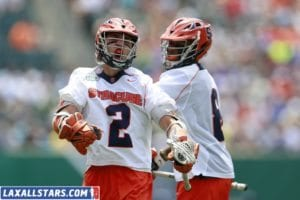 Syracuse Vs Duke - D1 Finals