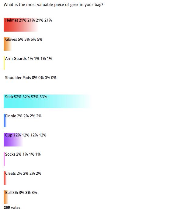 Reader Poll: WIN