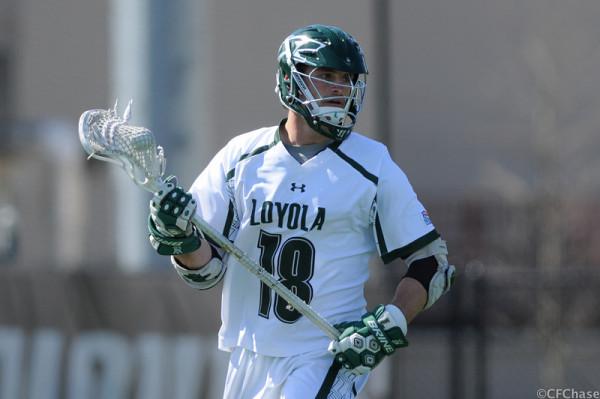 Loyola lacrosse gloves
