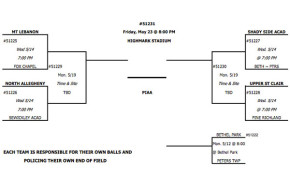 Yinzer report bracket pittsburgh high school lacrosse tournament