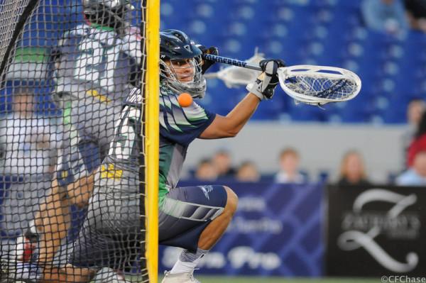 kip turner lacrosse