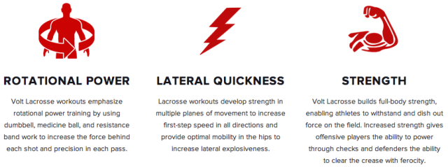 Volt Athletics - Lacrosse Strength Training
