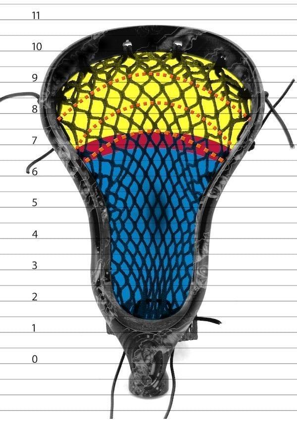 stylinstrings-4-inch-lacrosse-NCAA-legal-shooting-strings