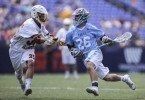 lacrosse_tufts_2014_video Ranking By Mascot