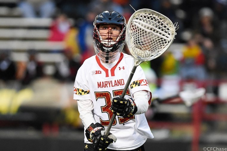 Maryland Vs Loyola 2016 MLL Draft