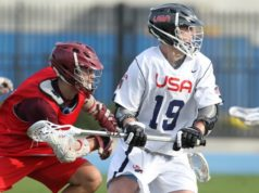 Team USA U19 vs Canada U19