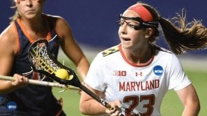 Maryland Women's NCAA